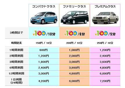 20110908001