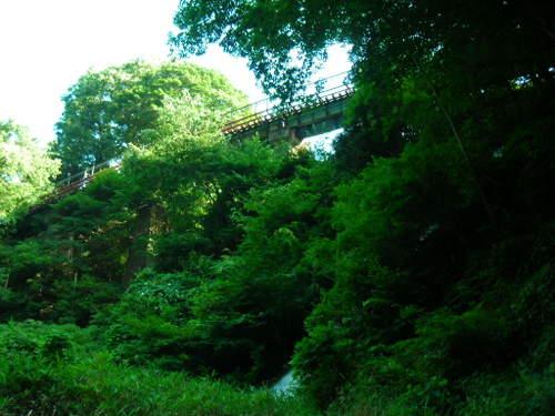 湯船から見上げる会津鉄道の線路
